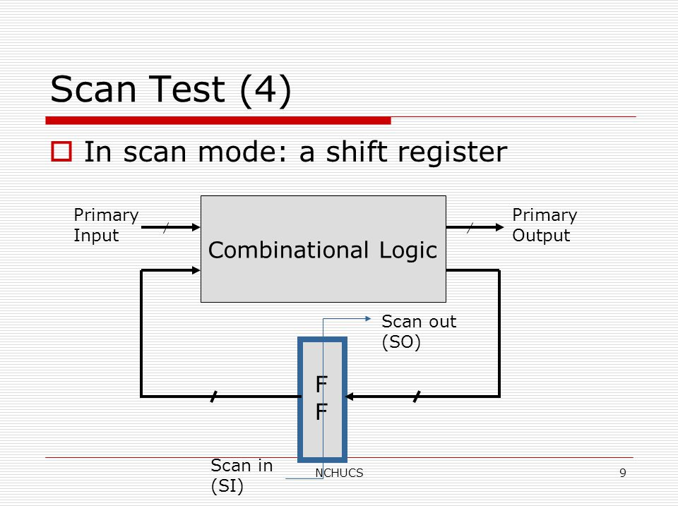 NCHUCS9 Scan Test (4)  In scan mode: a shift register Combinational Logic Primary Input Primary Output F Scan in (SI) Scan out (SO)