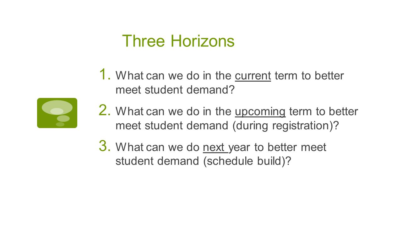 Three Horizons 1. What can we do in the current term to better meet student demand.