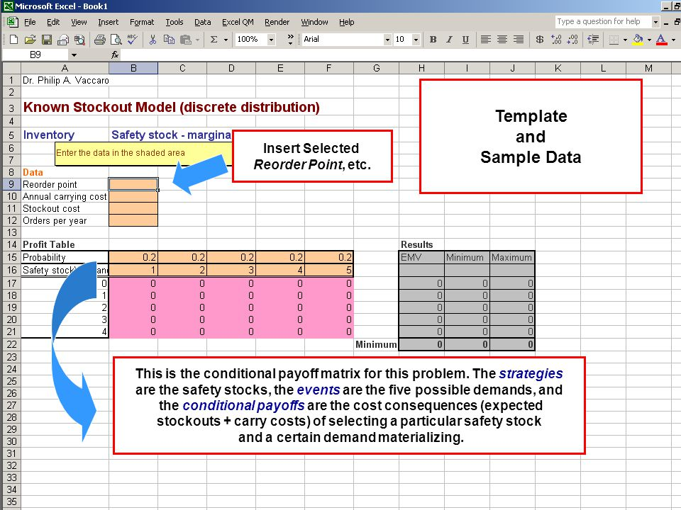 Template and Sample Data Insert Selected Reorder Point, etc. This is the conditional payoff matrix for this problem. The strategies are the safety sto