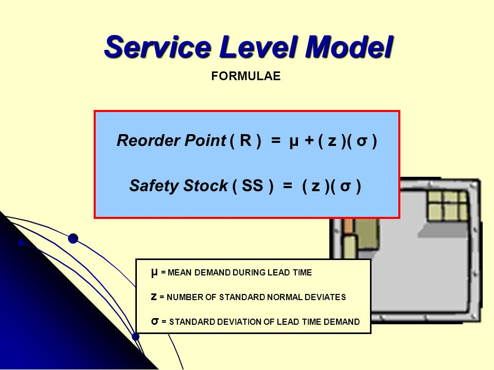 Service Level Model FORMULAE Reorder Point ( R ) = μ + ( z )( σ ) Safety Stock ( SS ) = ( z )( σ ) μ = MEAN DEMAND DURING LEAD TIME z = NUMBER OF STAN