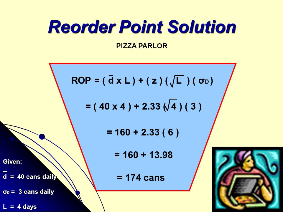 Reorder Point Solution Given: d = 40 cans daily σ D = 3 cans daily L = 4 days _ ROP = ( d x L ) + ( z ) ( L ) ( σ D ) _ = ( 40 x 4 ) + 2.33 ( 4 ) ( 3