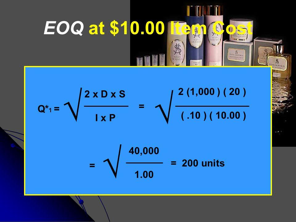 Total Cost at $10.00 Item Cost TC = [ Q* / 2 ] (I)(P) + [ D / Q* ] (S) + [ D x P ] = [ 200 / 2 ] (.10)(10.00) + [ 1,000 / 200 ] (20.00) + [1,000 x 10.00] = $100.00 + $100.00 + $10,000.00 = $10,200.00