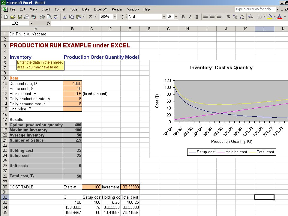 Sensitivity Analysis also shows the optimal solution