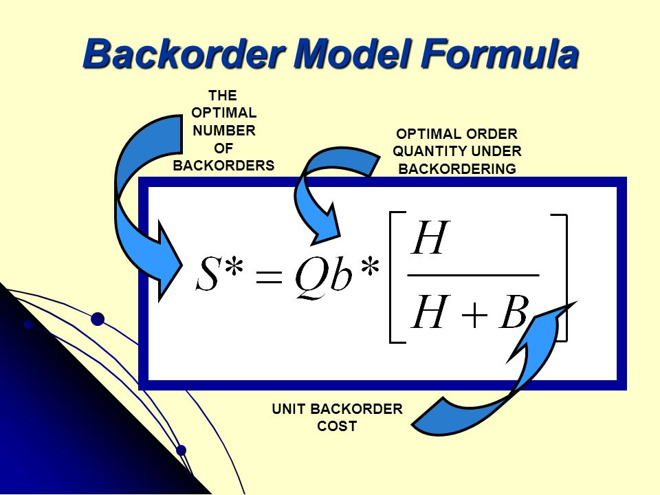 Backorder Model Formula OPTIMAL ORDER QUANTITY UNDER BACKORDERING UNIT BACKORDER COST THE OPTIMAL NUMBER OF BACKORDERS