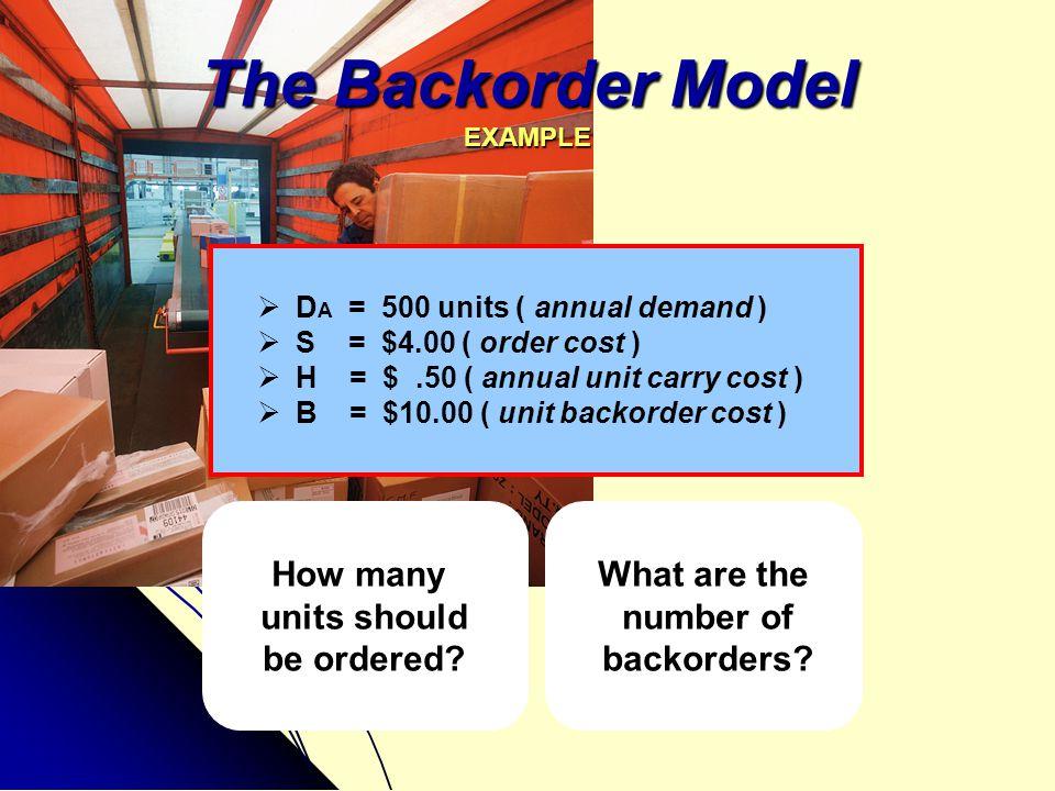 The Backorder Model SOLUTION 2(500)(4.00) (10.00 +.50).50 10.00 = 8000 x 1.05 = 8400 ≈ 92 units Q b * = √ √ √ X