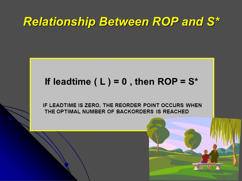 Relationship Between ROP and S* IF LEADTIME IS ZERO, THE REORDER POINT OCCURS WHEN THE OPTIMAL NUMBER OF BACKORDERS IS REACHED If leadtime ( L ) = 0,