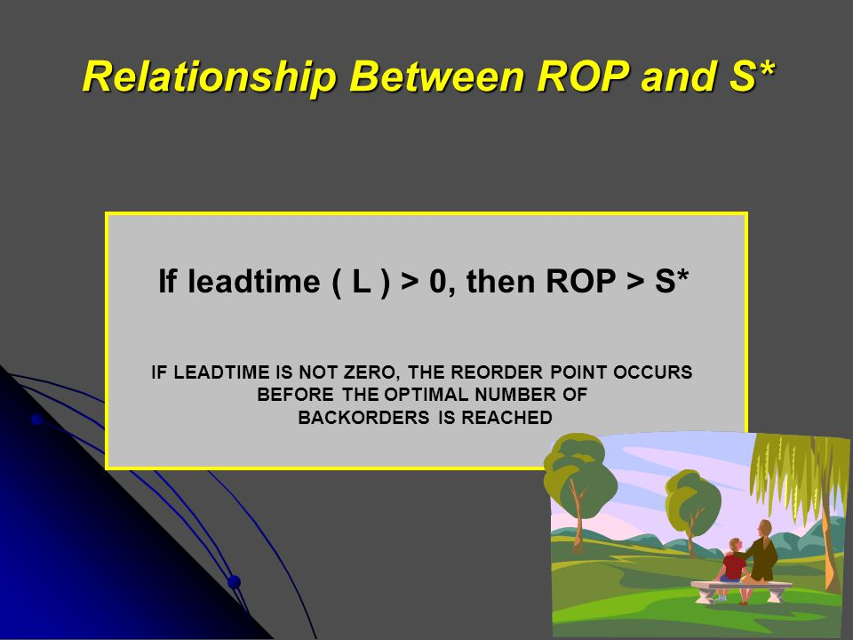 Relationship Between ROP and S* IF LEADTIME IS NOT ZERO, THE REORDER POINT OCCURS BEFORE THE OPTIMAL NUMBER OF BACKORDERS IS REACHED If leadtime ( L )