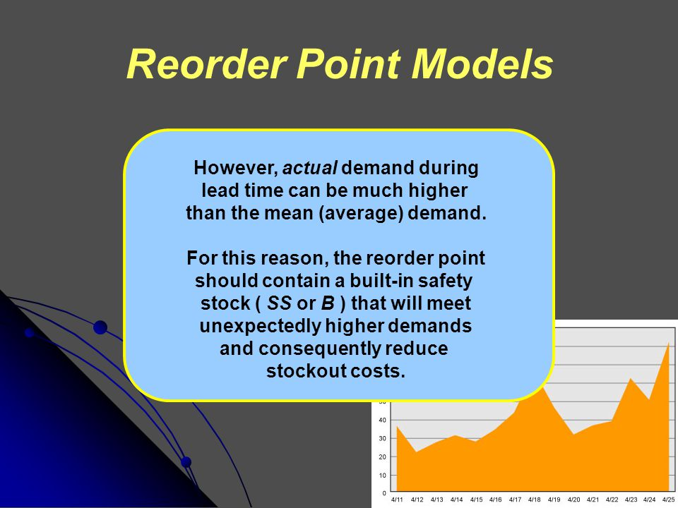Reorder Point Models However, actual demand during lead time can be much higher than the mean (average) demand. For this reason, the reorder point sho