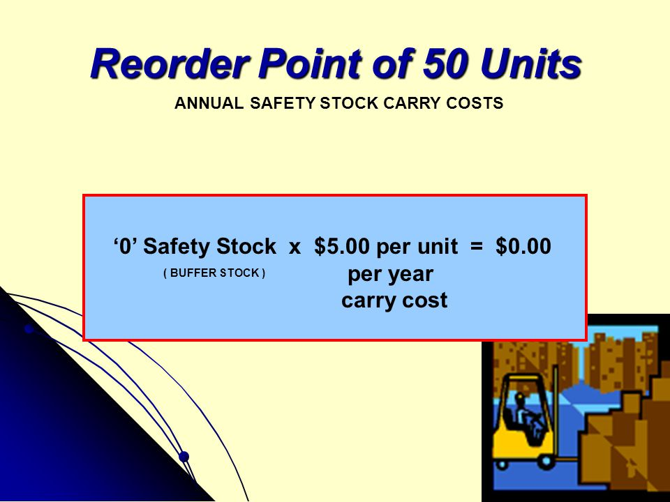 Reorder Point of 50 Units 30% 15% 25% 30% 20% 10% 50 30 40 50 60 70 ReorderPoint Probability Actual Demand 10 Stockouts 20 Stockouts A DEMAND OF 60 UNITS WOULD CREATE A STOCKOUT OF 10 UNITS WITH A 20% PROBABILITY A DEMAND OF 70 UNITS WOULD CREATE A STOCKOUT OF 20 UNITS WITH A 10% PROBABILITY EXPECTED STOCKOUTS PER ORDER PERIOD EXPECTED STOCKOUTS 2 + 2