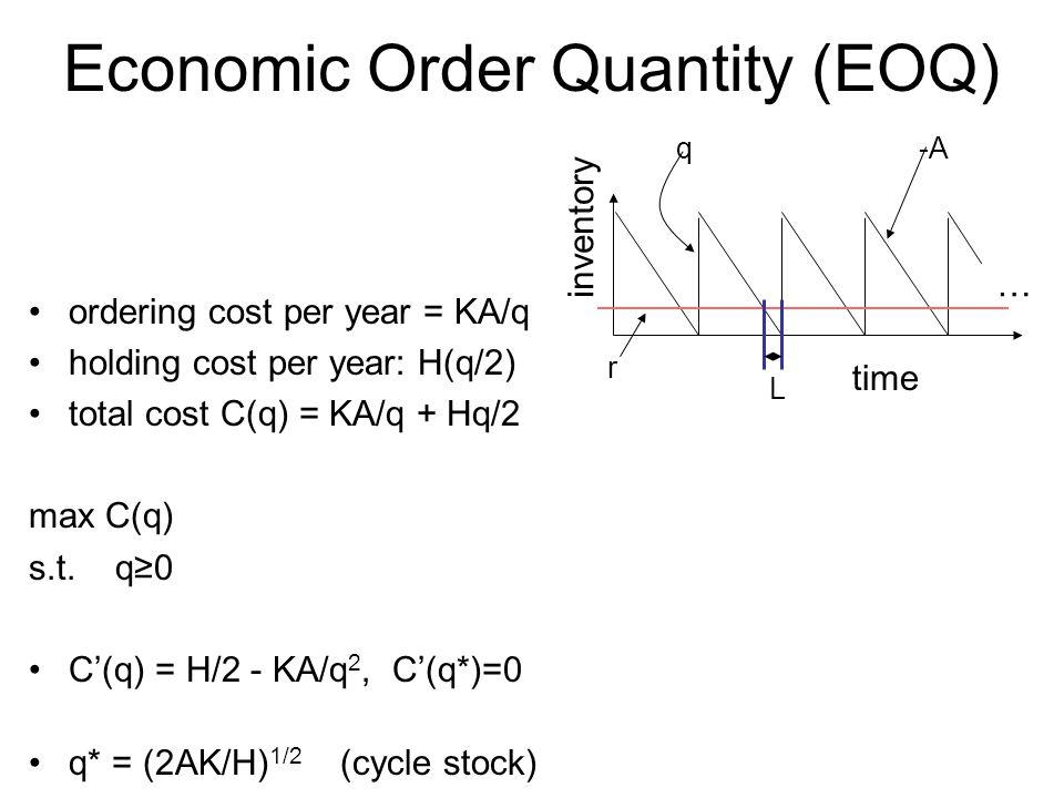 Economic Order Quantity (EOQ) ordering cost per year = KA/q holding cost per year: H(q/2) total cost C(q) = KA/q + Hq/2 max C(q) s.t.
