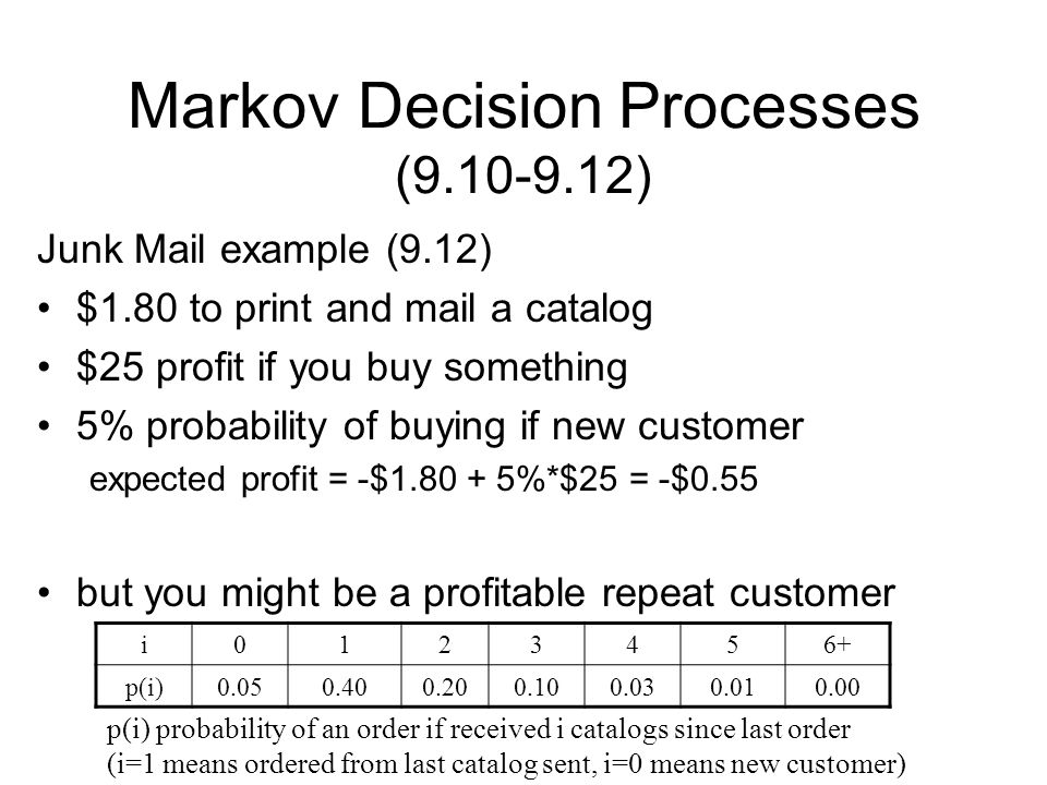 Markov Decision Processes (9.10-9.12) Junk Mail example (9.12) $1.80 to print and mail a catalog $25 profit if you buy something 5% probability of buying if new customer expected profit = -$1.80 + 5%*$25 = -$0.55 but you might be a profitable repeat customer i0123456+ p(i)0.050.400.200.100.030.010.00 p(i) probability of an order if received i catalogs since last order (i=1 means ordered from last catalog sent, i=0 means new customer)