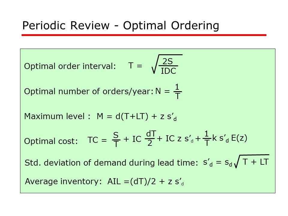 Periodic Review - Optimal Ordering Optimal order interval: Optimal number of orders/year: Maximum level : M = d(T+LT) + z s' d Optimal cost: 2S T = IDC T 1 N = TC = T S + IC 2 dT + IC z s' d + T 1 k s' d E(z) T + LT s' d = s d Std.