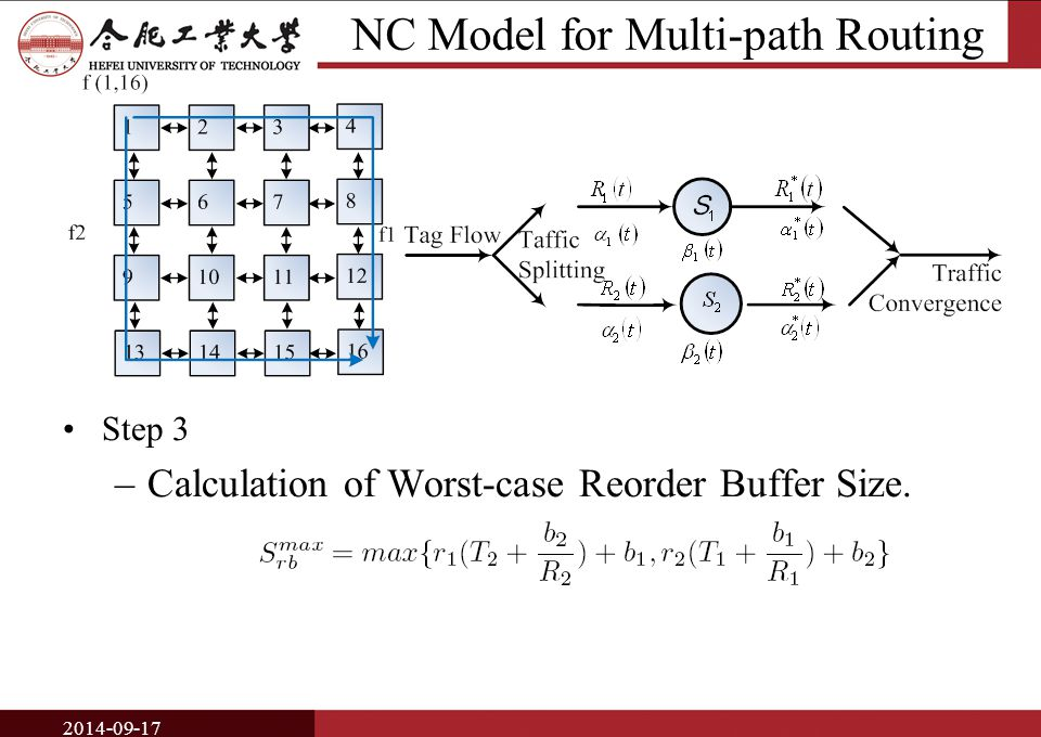 NC Model for Multi-path Routing 2014-09-17 Step 3 –Calculation of Worst-case Reorder Buffer Size.