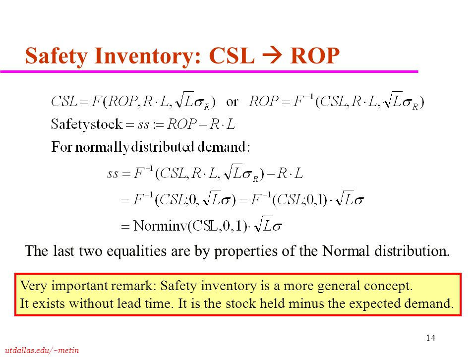 utdallas.edu/~metin 14 Safety Inventory: CSL  ROP The last two equalities are by properties of the Normal distribution. Very important remark: Safety