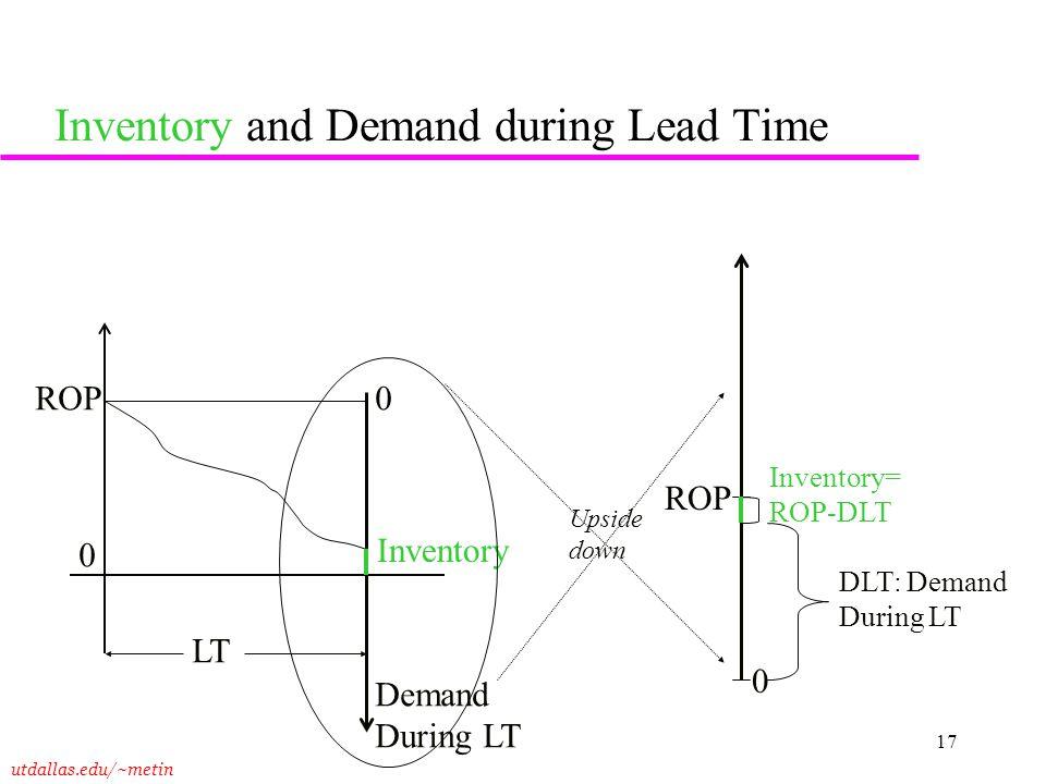 utdallas.edu/~metin 17 Inventory and Demand during Lead Time 0 ROP Demand During LT LT Inventory DLT: Demand During LT 0 0 ROP Inventory= ROP-DLT Upsi