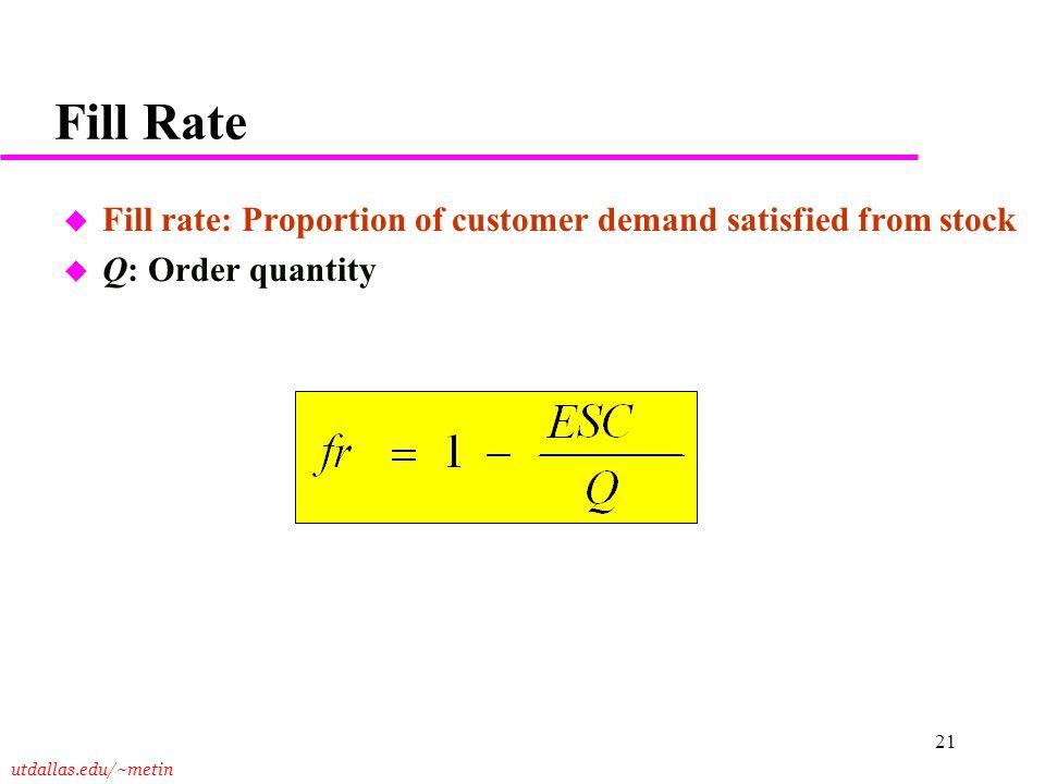 utdallas.edu/~metin 21 Fill Rate u Fill rate: Proportion of customer demand satisfied from stock u Q: Order quantity
