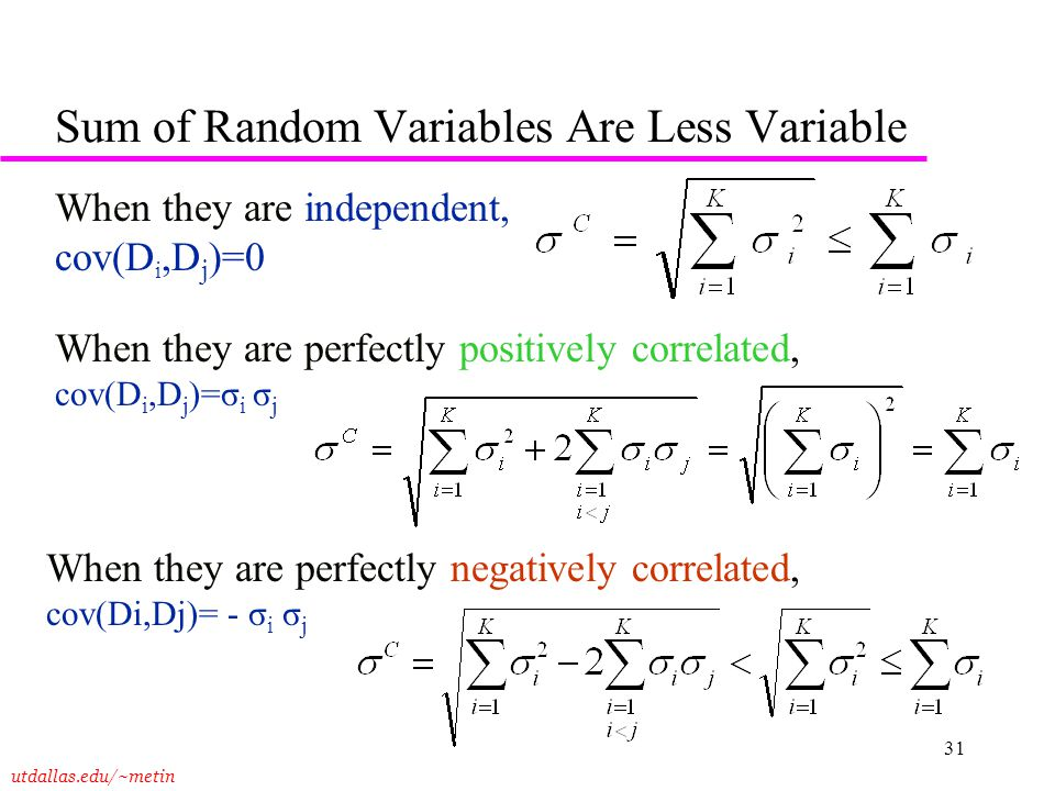 utdallas.edu/~metin 31 Sum of Random Variables Are Less Variable When they are independent, cov(D i,D j )=0 When they are perfectly positively correla