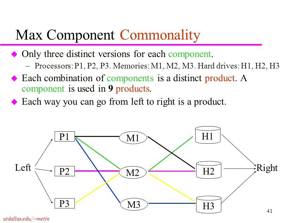 utdallas.edu/~metin 41 Max Component Commonality u Only three distinct versions for each component. –Processors: P1, P2, P3. Memories: M1, M2, M3. Har