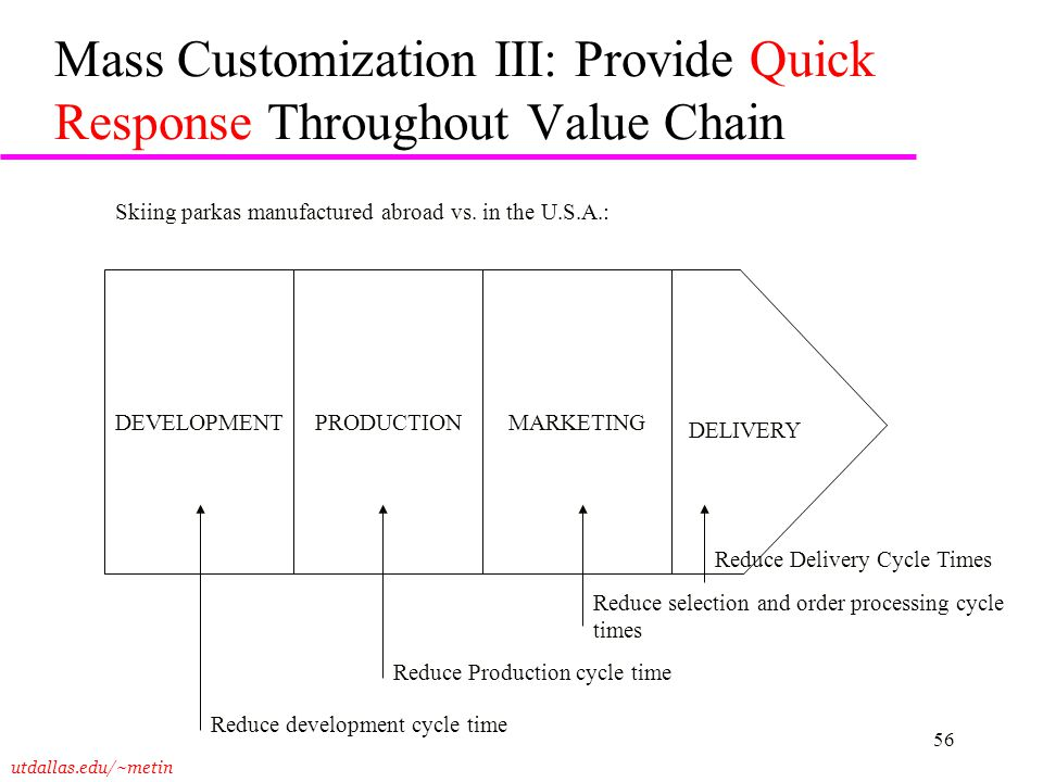 utdallas.edu/~metin 56 Mass Customization III: Provide Quick Response Throughout Value Chain DEVELOPMENTPRODUCTIONMARKETING DELIVERY Reduce Delivery C