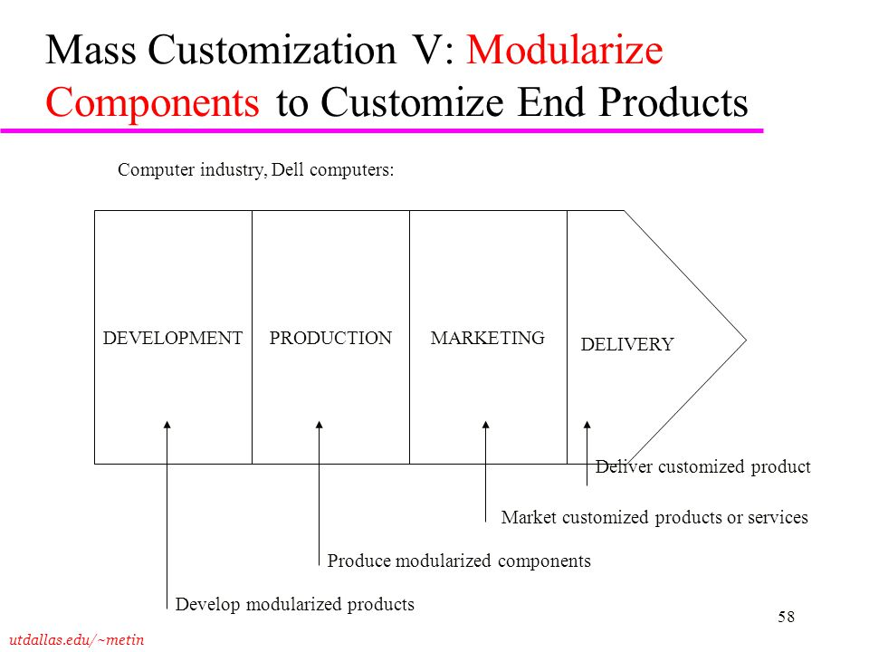 utdallas.edu/~metin 58 Mass Customization V: Modularize Components to Customize End Products DEVELOPMENTPRODUCTIONMARKETING DELIVERY Deliver customize
