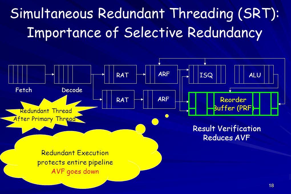 18 Simultaneous Redundant Threading (SRT): Importance of Selective Redundancy Reorder Buffer (PRF) Fetch Decode ARF ISQALU RAT ARF RAT Redundant Thread After Primary Thread Redundant Execution protects entire pipeline AVF goes down Result Verification Reduces AVF
