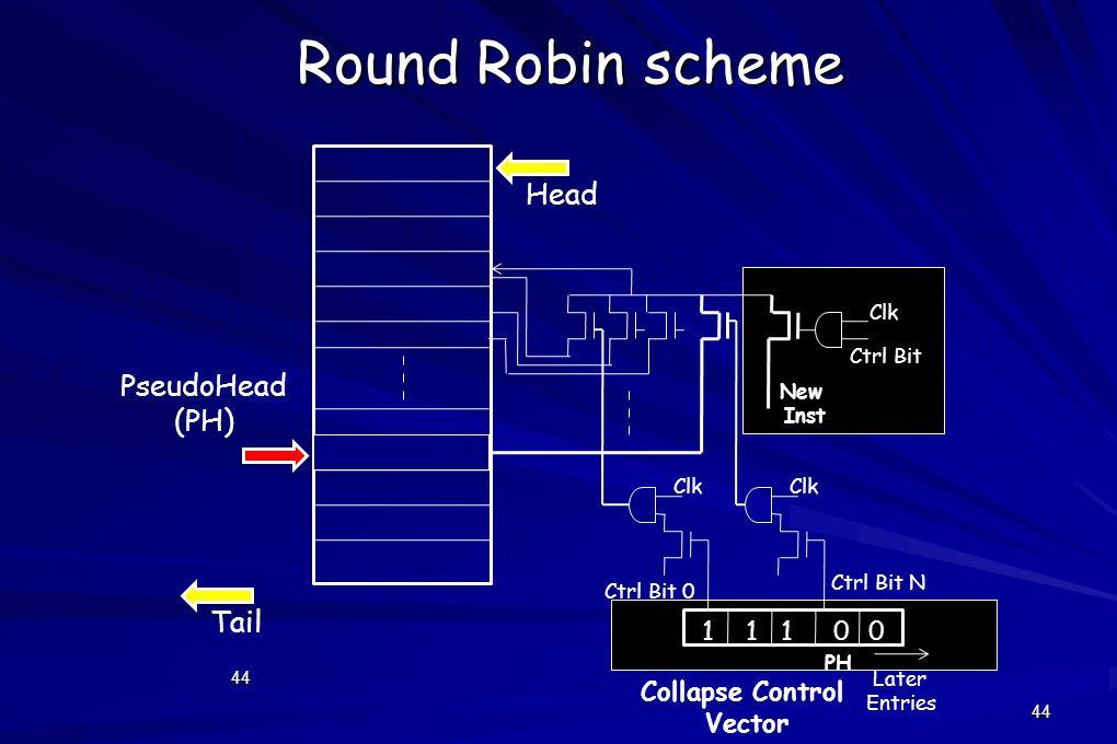 44 Round Robin scheme 44 Clk Ctrl Bit New Inst Tail PseudoHead (PH) Clk Ctrl Bit N 11100 PH Later Entries Collapse Control Vector Clk Ctrl Bit 0 Head