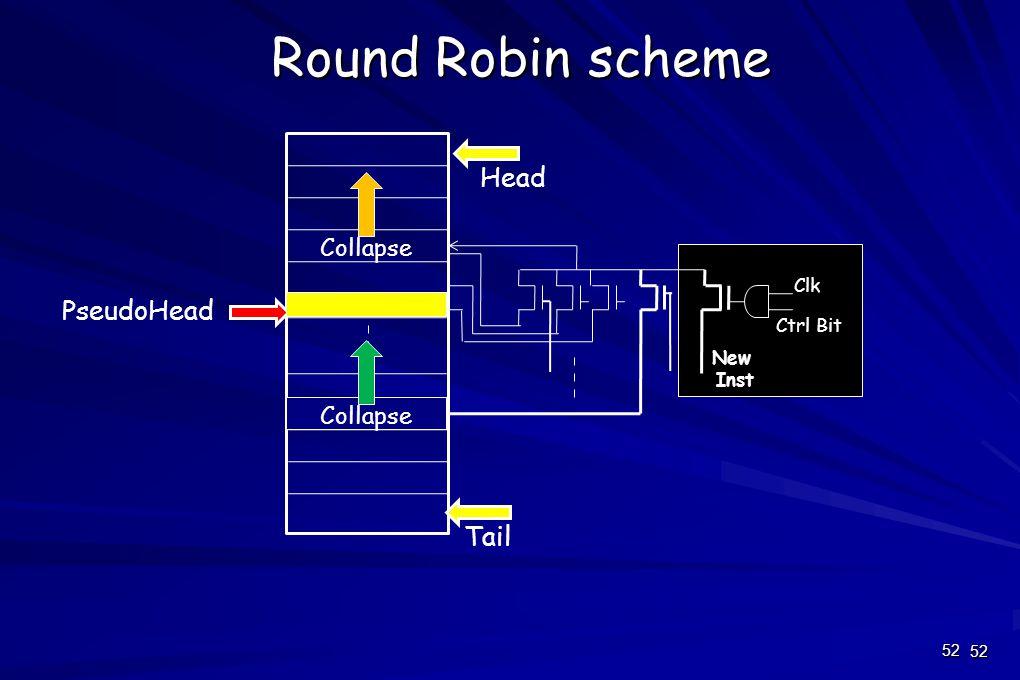 52 Round Robin scheme 52 Clk Ctrl Bit New Inst Tail PseudoHead Head Collapse