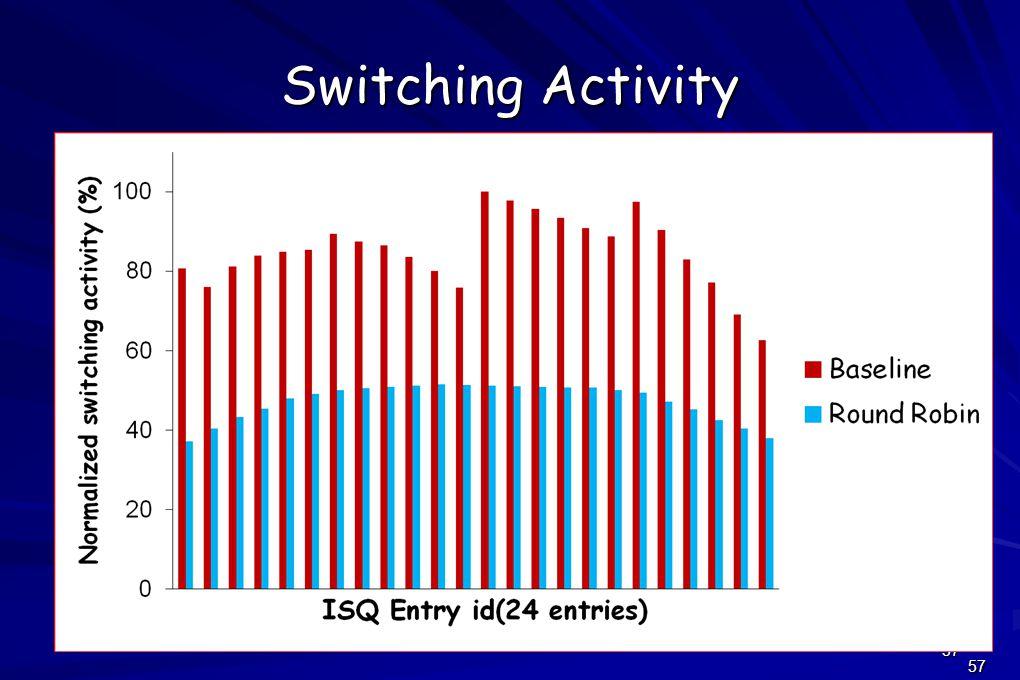 57 Switching Activity 57