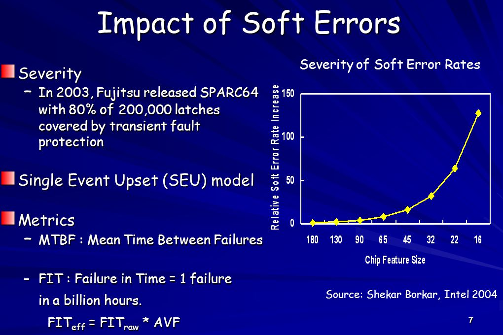 77 Impact of Soft Errors Severity – In 2003, Fujitsu released SPARC64 with 80% of 200,000 latches covered by transient fault protection Single Event Upset (SEU) model Metrics – MTBF : Mean Time Between Failures – FIT : Failure in Time = 1 failure in a billion hours.