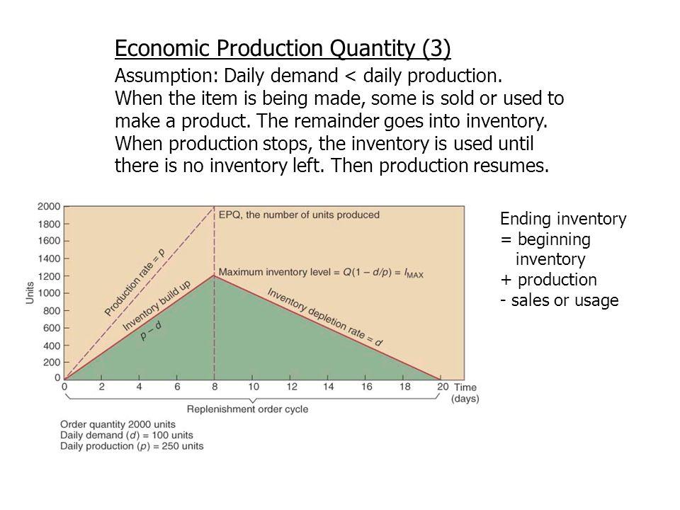Economic Production Quantity (3) Assumption: Daily demand < daily production.