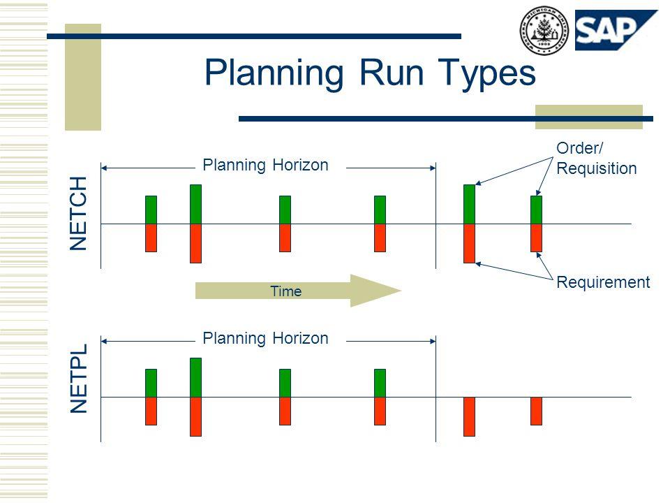Planning Run Types Planning Horizon NETCH Planning Horizon NETPL Order/ Requisition Requirement Time