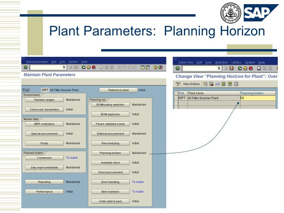 Plant Parameters: Planning Horizon