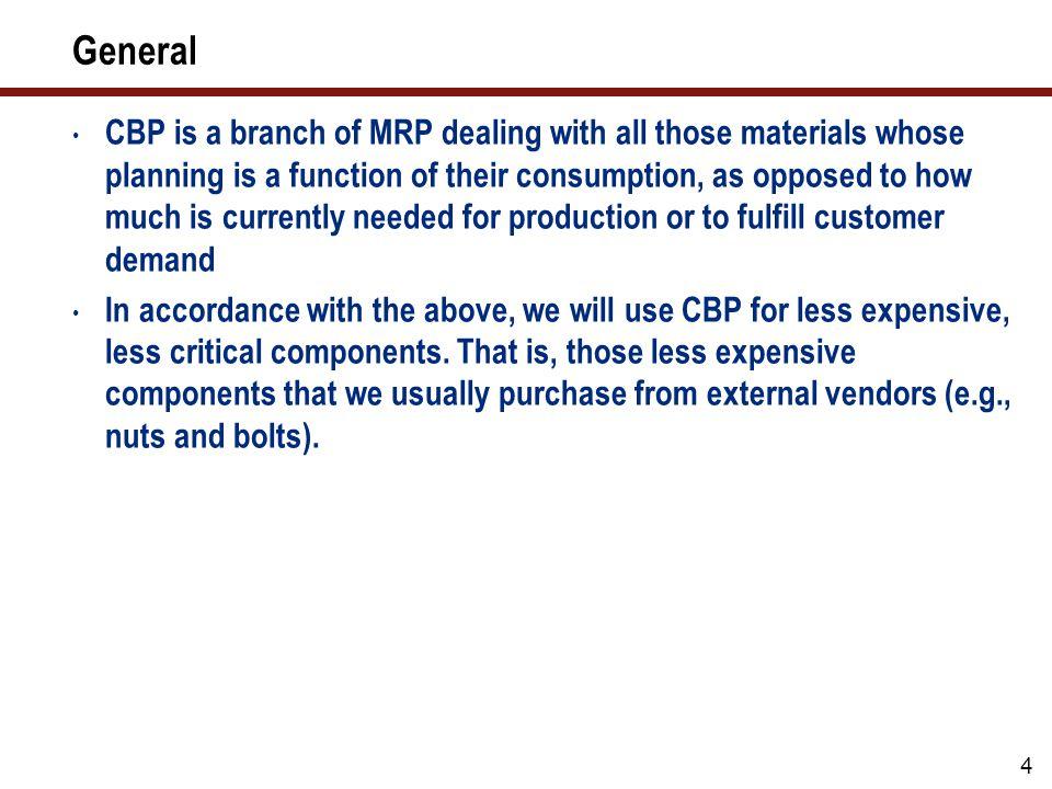 5 MRP Process
