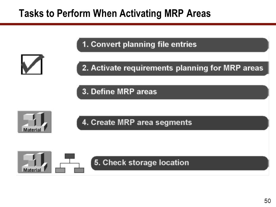 50 Tasks to Perform When Activating MRP Areas