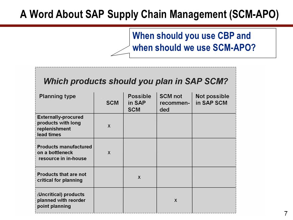 7 A Word About SAP Supply Chain Management (SCM-APO) When should you use CBP and when should we use SCM-APO