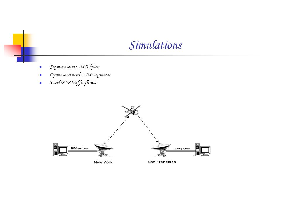 Simulations Segment size : 1000 bytes Queue size used : 100 segments. Used FTP traffic flows.