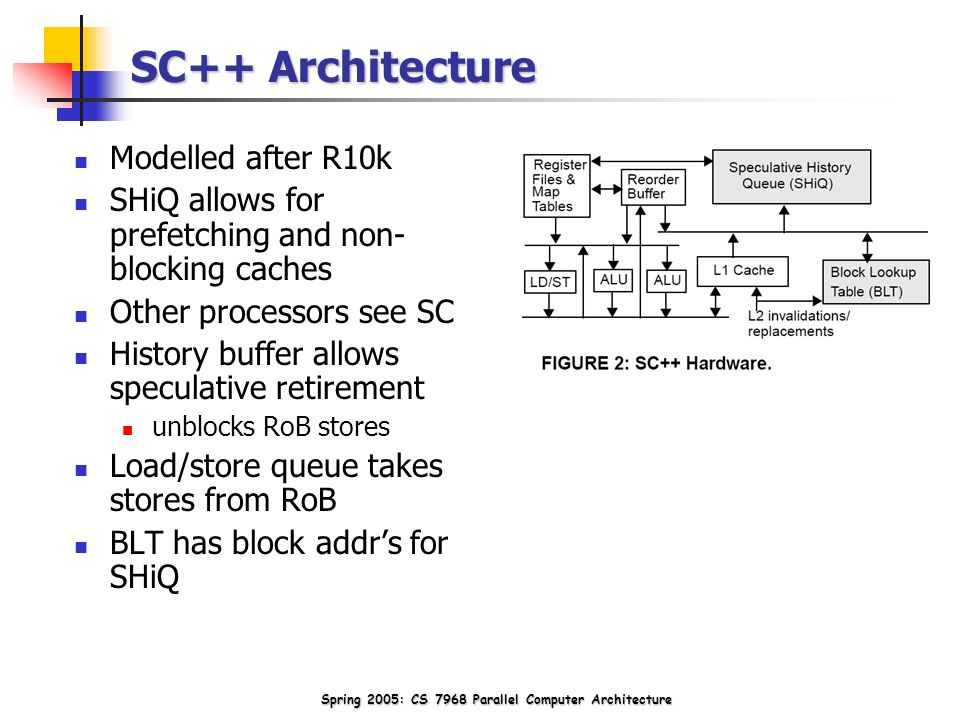 Spring 2005: CS 7968 Parallel Computer Architecture SC++ Architecture Modelled after R10k SHiQ allows for prefetching and non- blocking caches Other processors see SC History buffer allows speculative retirement unblocks RoB stores Load/store queue takes stores from RoB BLT has block addr's for SHiQ