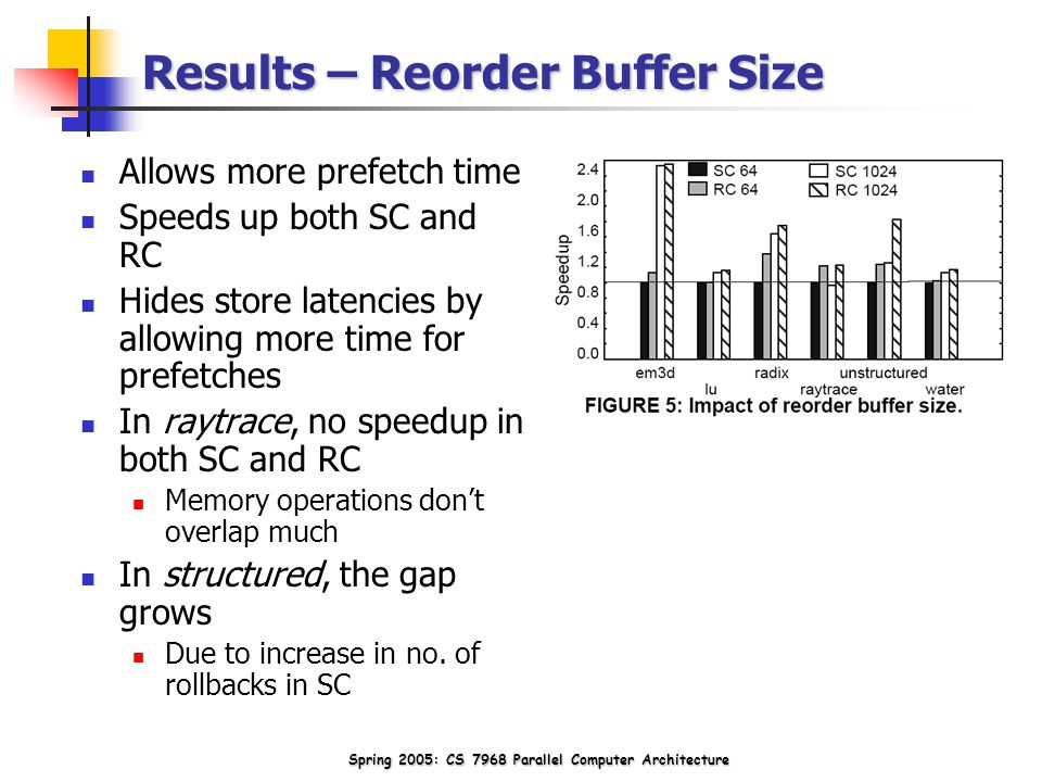 Spring 2005: CS 7968 Parallel Computer Architecture Results – Reorder Buffer Size Allows more prefetch time Speeds up both SC and RC Hides store latencies by allowing more time for prefetches In raytrace, no speedup in both SC and RC Memory operations don't overlap much In structured, the gap grows Due to increase in no.
