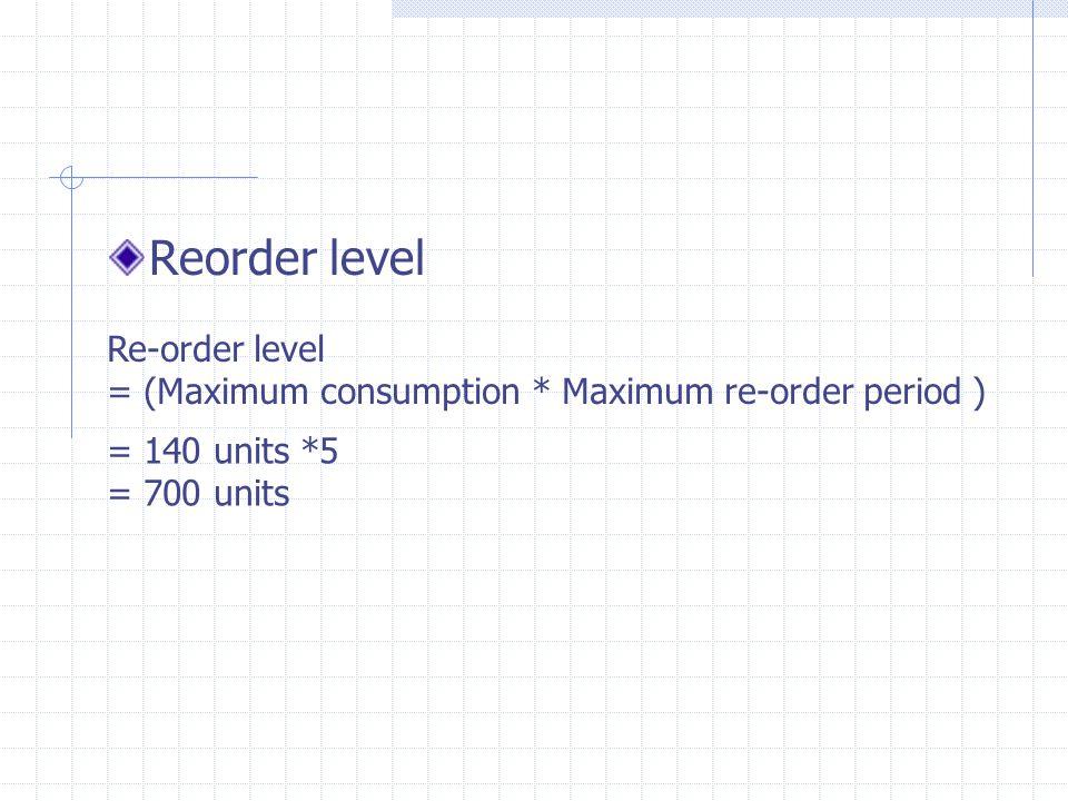 Reorder level Re-order level = (Maximum consumption * Maximum re-order period ) = 140 units *5 = 700 units