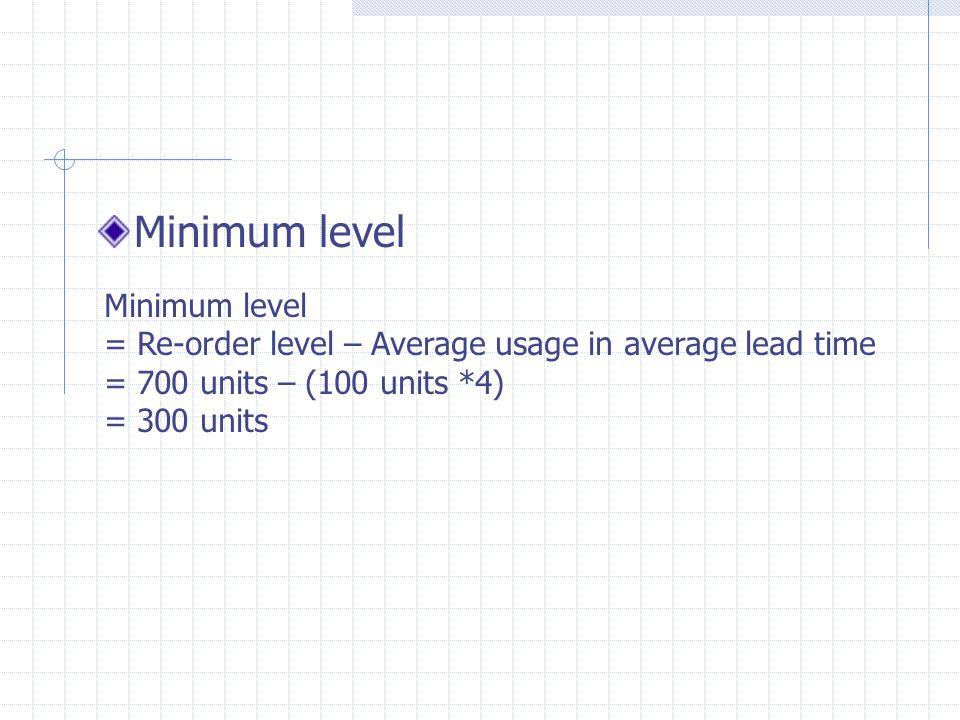 Minimum level = Re-order level – Average usage in average lead time = 700 units – (100 units *4) = 300 units