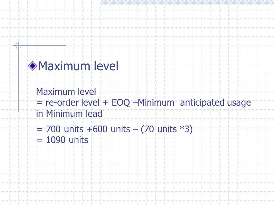 Maximum level = re-order level + EOQ –Minimum anticipated usage in Minimum lead = 700 units +600 units – (70 units *3) = 1090 units