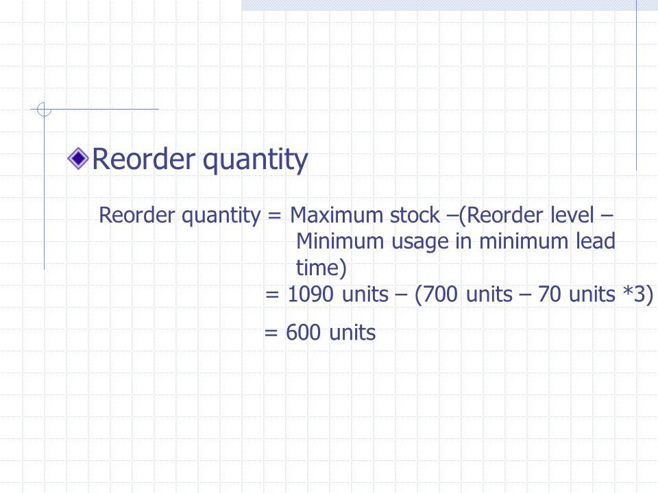 Reorder quantity Reorder quantity = Maximum stock –(Reorder level – Minimum usage in minimum lead time) = 1090 units – (700 units – 70 units *3) = 600