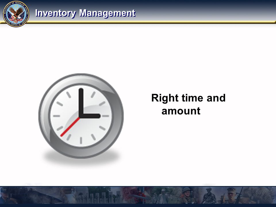 Inventory Management Right time and amount
