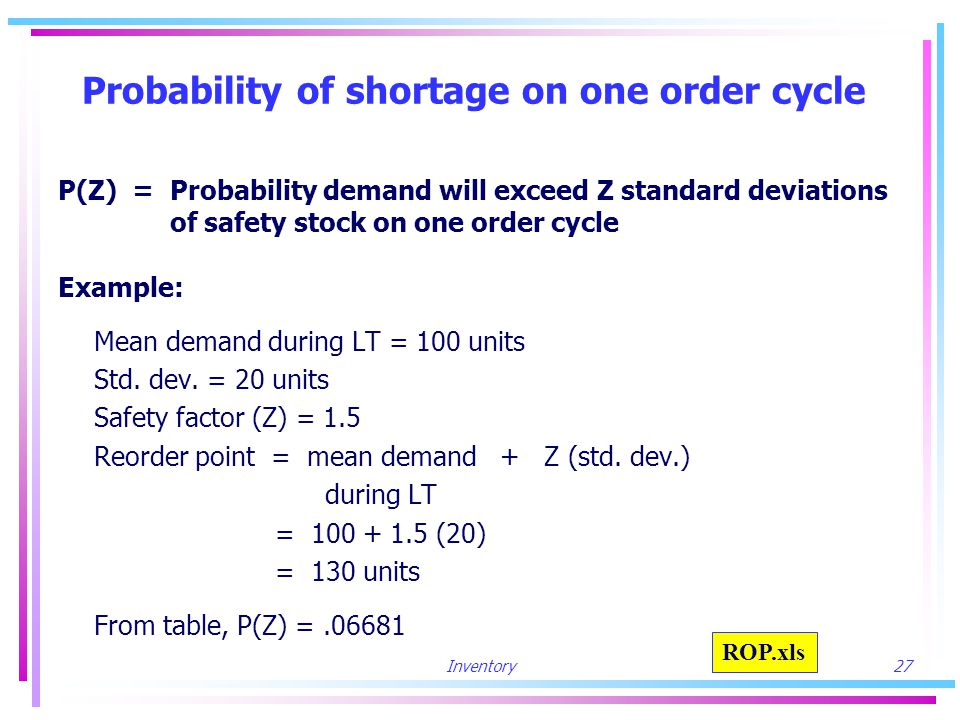Inventory27 Probability of shortage on one order cycle P(Z) = Probability demand will exceed Z standard deviations of safety stock on one order cycle Example: Mean demand during LT = 100 units Std.