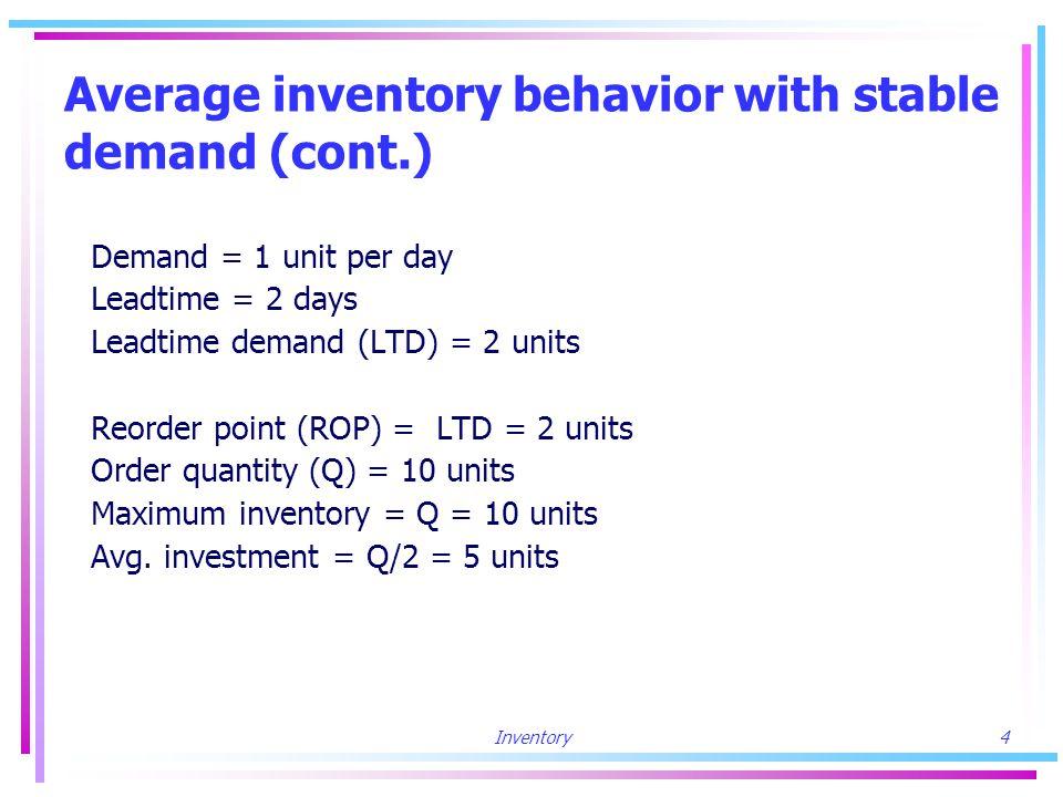 Inventory45 Push vs.