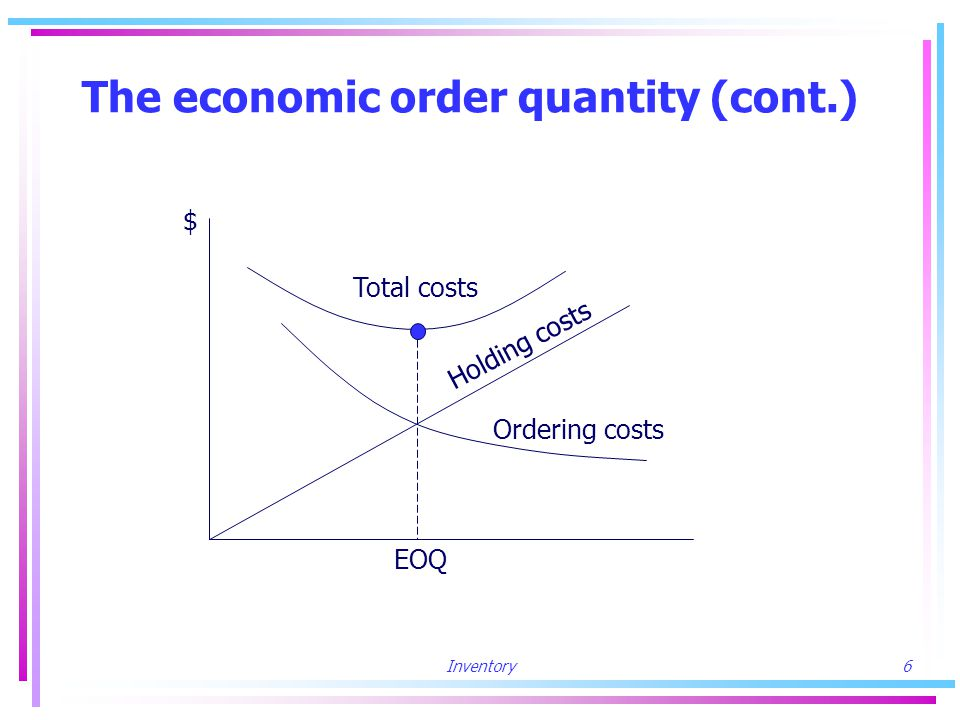 Inventory6 The economic order quantity (cont.) Holding costs $ Total costs Ordering costs EOQ