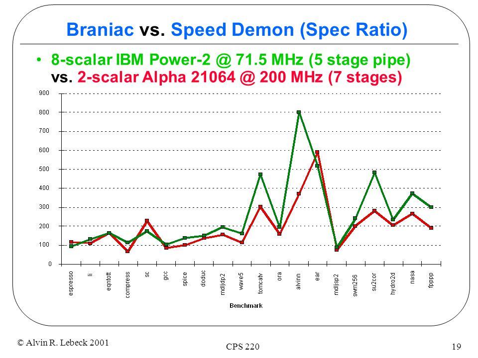 19 © Alvin R. Lebeck 2001 CPS 220 8-scalar IBM Power-2 @ 71.5 MHz (5 stage pipe) vs.