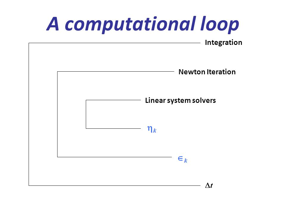 Motivation New architectures increasingly rely on parallelism Concurrency and localization play an important role Algorithms for such platforms must account for concurrency and memory references