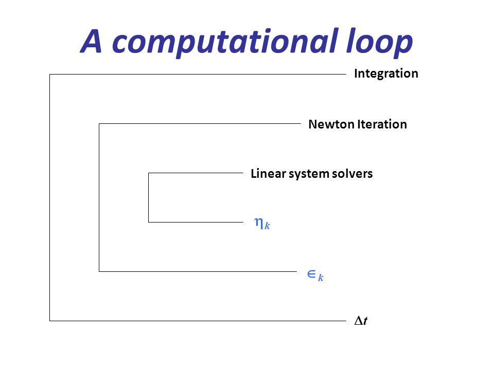 A computational loop Integration Newton Iteration Linear system solvers kk kk tt