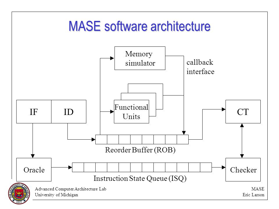 Advanced Computer Architecture Lab University of Michigan MASE Eric Larson MASE software architecture Instruction State Queue (ISQ) Functional Units Memory simulator IFID Oracle CT Checker Reorder Buffer (ROB) callback interface